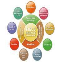 Field Management Service Manufacturers