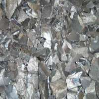 Medium Carbon Ferro Manganese Manufacturers