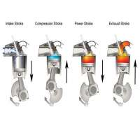 Four Stroke Engine Manufacturers