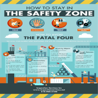 Construction Safety Posters Manufacturers