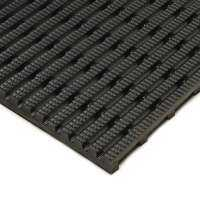 Drainage Mats Importers