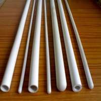 Thermocouple Ceramic Tubes Manufacturers