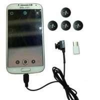 Micro Camera Manufacturers