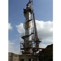 Vertical Shaft Kiln Manufacturers