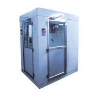 Clean Room Chamber Manufacturers