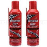 Teflon Spray Manufacturers
