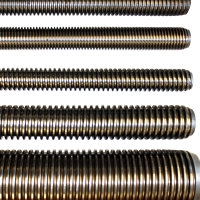 Threaded Bars Manufacturers