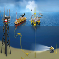 Subsea Engineering Service Manufacturers