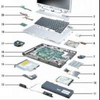 Notebook Parts Manufacturers