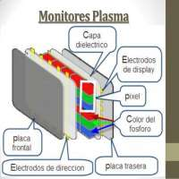 Plasma Display Manufacturers