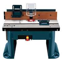 Router Table Manufacturers