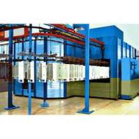 ED Coating Plants Manufacturers