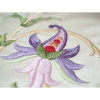 Hand Embroidered Silk Fabrics Importers