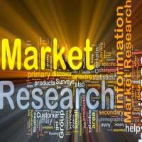 Advertising Market Research Manufacturers