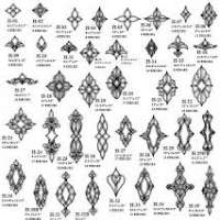 Bevel Clusters Manufacturers
