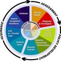Infrastructure Assessment Services Manufacturers