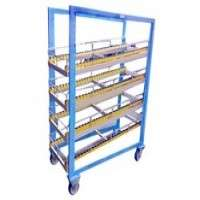 Trolley Conveyor Importers