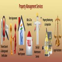 Property Management Services Manufacturers