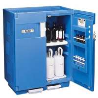 Acid Storage Cabinets Manufacturers