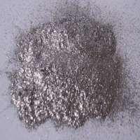 Aluminum Powders Manufacturers