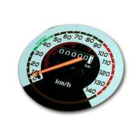 Speed Meters Manufacturers