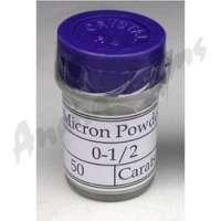 Micron Powder Manufacturers