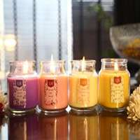 Scented Candles Manufacturers