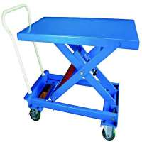 Warehouse Equipment Manufacturers