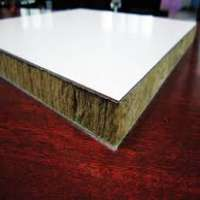 Fireproof Panel Manufacturers