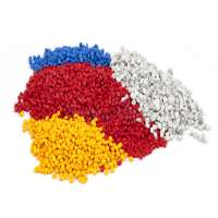 Polymer Compounds Manufacturers