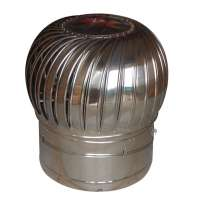 Wind Driven Roof Ventilator Importers