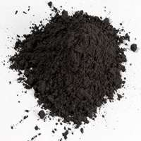Graphite Powder Importers