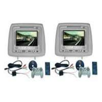 Automobile DVD Player Manufacturers