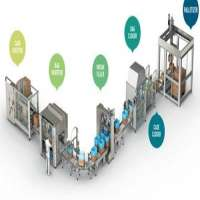Automatic Packaging Line Manufacturers