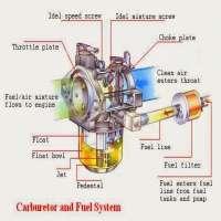 Carburetor Parts Manufacturers
