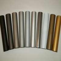 Ceramic Coatings Manufacturers