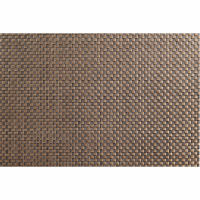 Placemats Manufacturers