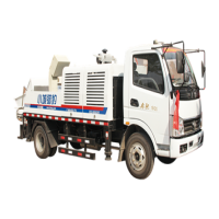 Truck Mounted Concrete Pump Manufacturers