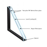Insulating Glass Unit Manufacturers