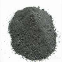 Nano Powder Manufacturers