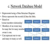 网络数据系统 制造商