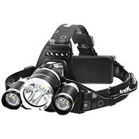 Camping Headlamp Importers