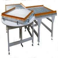 Rotary Conveyors Manufacturers