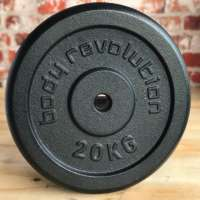 Barbell Plate Manufacturers
