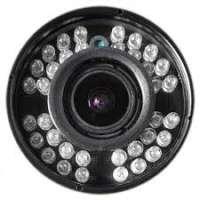 Security Camera Lens Manufacturers