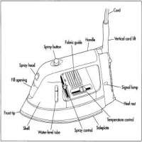 Steam Iron Parts Manufacturers