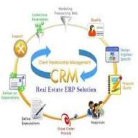Real Estate Solution Software Manufacturers