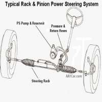 Power Steering Parts Manufacturers