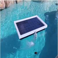 Swimming Pool Heaters Manufacturers