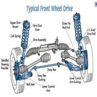 Car Suspension Parts Manufacturers
